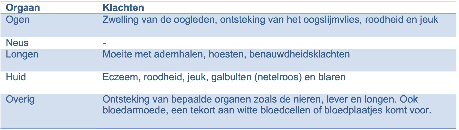 Geneesmiddelen-allergie-tabel-01