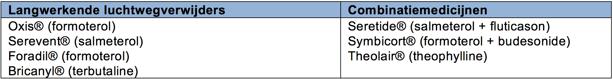 tabel-003